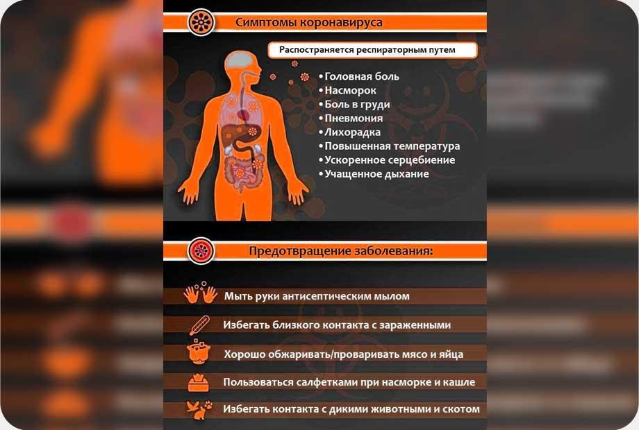 Меры профилактики ncov 2019